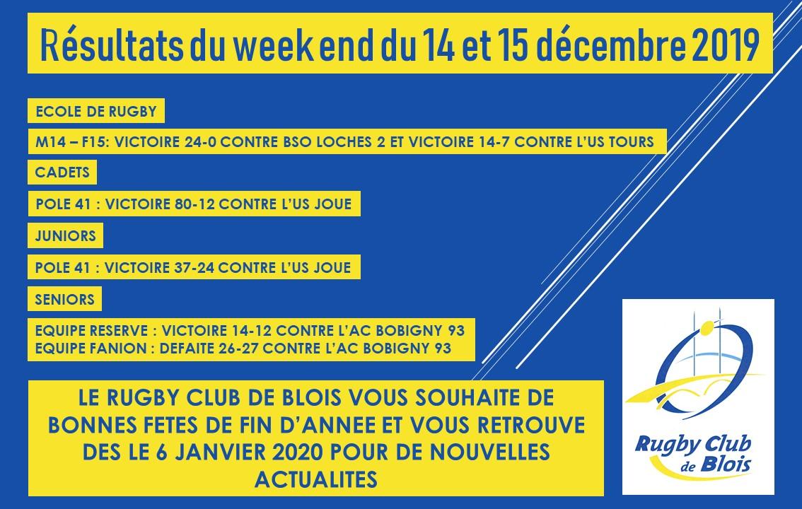 Résultats du week-end du 14 et 15 décembre 2019