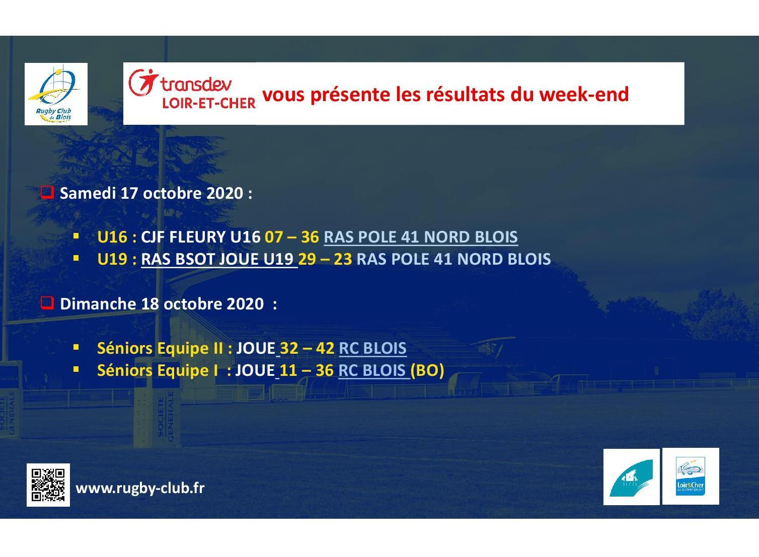 RC Blois : Les résultats du Week-End des 17 et 18 octobre 2020