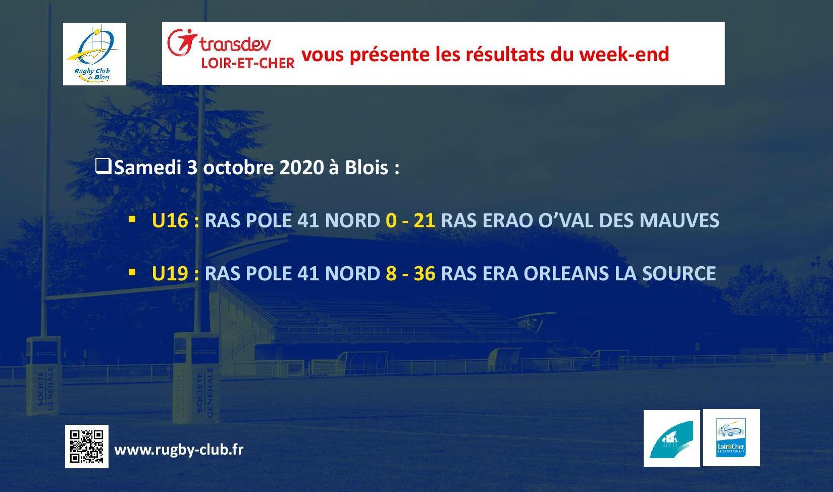RC Blois : Les résultats du week-end des 3 et 4 octobre 2020