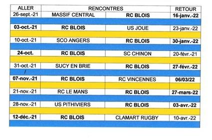 Découvrez le calendrier du RUGBY CLUB DE BLOIS pour la saison 2021-2022